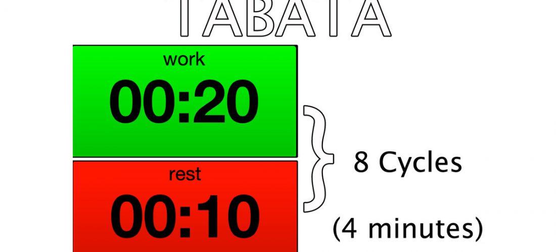Tabata metoda treninga